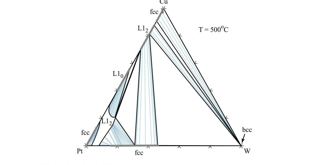 measurements of a triangle